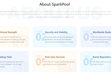 spark-pool-review-2021-everything-you-should-know