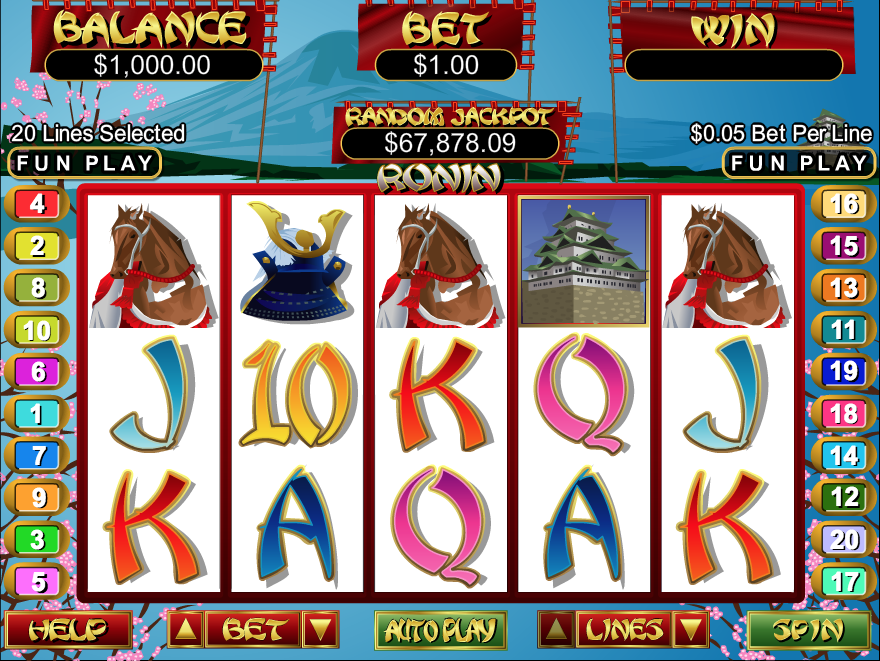 slots-lv-review-2021-everything-you-should-know
